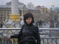 Руслана Піщак