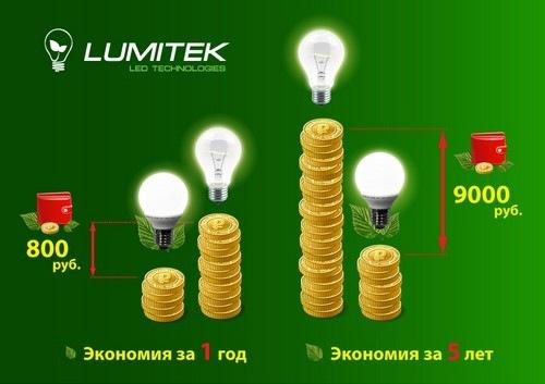 ...учитывая стоимость самих ламп и стоимость электроэнергии.