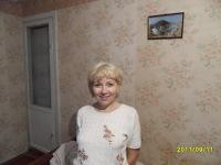 Ирина Цыганиик, 10 октября , Севастополь, id152039624