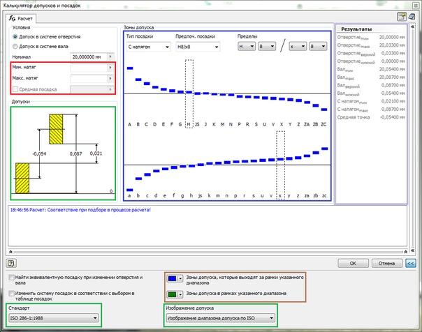 Схема полей допусков (зеленая
