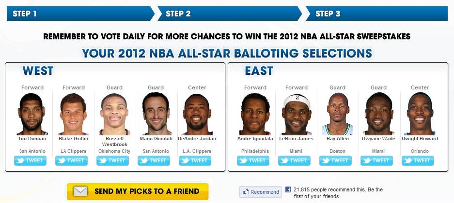 Матч всех звезд НБА 2012