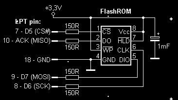 Восстановление микросхемы BIOS через SPI-интерфейс.