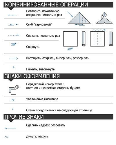 origami uslovnyie oboznacheniya1 Оригами для начинающих. оригами - условные обозначения1.