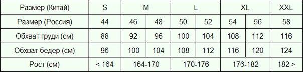 Одежду таблица европейских размеров