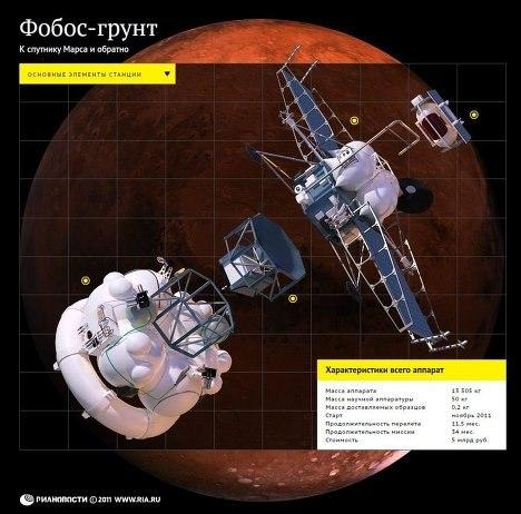 Работа в Могилеве: вакансии на Grubber.ru