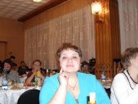 Ирина Авдеева, 3 декабря 1979, Камешково, id114416037