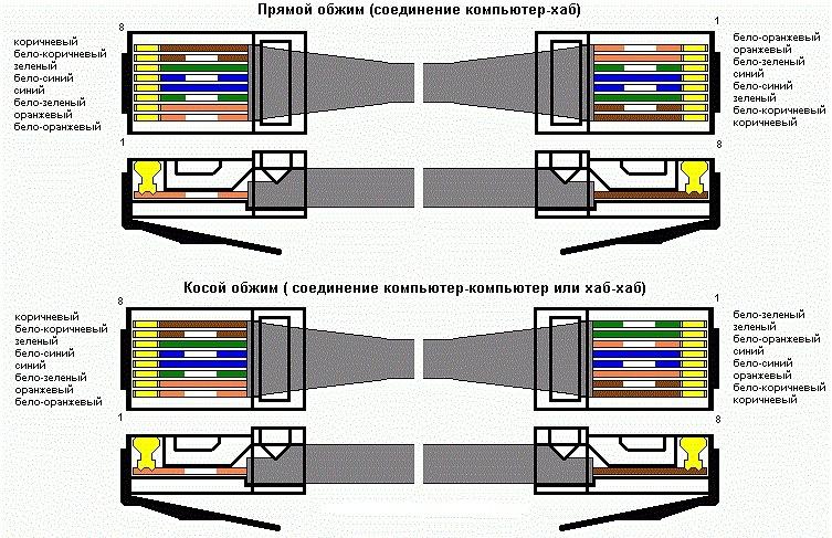 Re: А схема проводов какая,