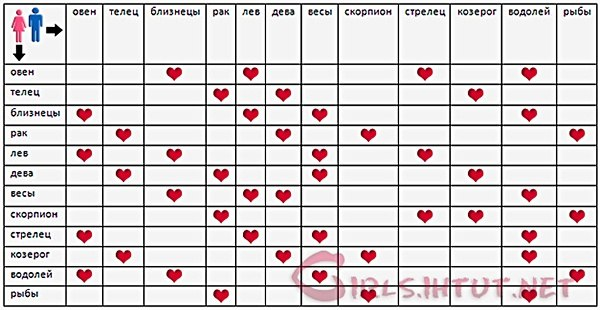 sovmestimost-v-sekse-muzhchina-strelets-zhenshina-ribi