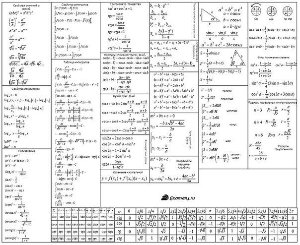 яндекс егэ 2013 по математике: