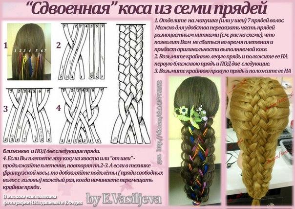 Плетение красивых причесок схема на фото
