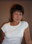 Ирина Серова, 28 сентября 1980, Новосибирск, id133502130