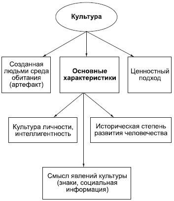 Схемы - духовная сфера!