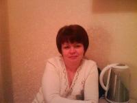 Ирина Кузьменко, 19 января 1990, Речица, id107257720