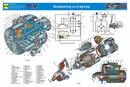 Схема управления двигателем змз-40522.