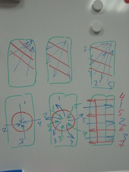 Схема нанесения цветов лака: