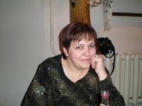 Светлана Костюк (османова)