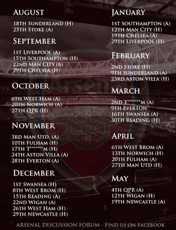премьер-лига Англия, Арсенал