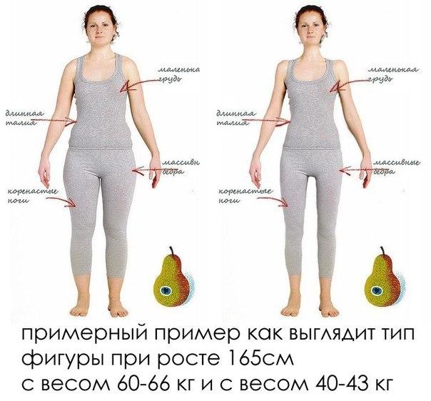 Рост 170 вес 50 как выглядит женщина