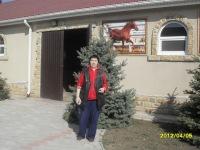 Нина Скворцова, 23 марта , Самара, id174559485