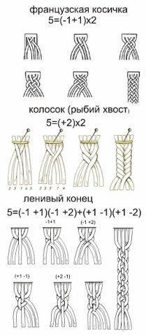 Как плести рыбий хвост наоборот схема плетения