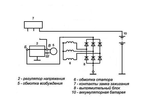 схема диодного моста бпв 6 50