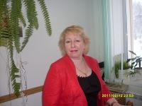 Ирина Шипик, 30 января 1995, Орша, id122431364