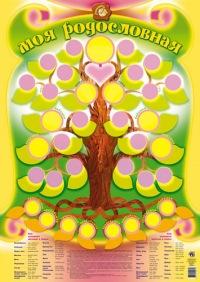Производитель: Маленький Гений .  Плакат для детей от 3 до 10 лет.  Артикул 1796.