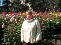 Светлана Санюкович, 7 января , Минск, id160286581