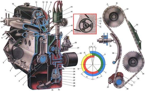 Схема электропроводки иж ю 2. Схема усилителя на микросхеме в классе а.