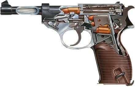 Стрелковое оружие.  Схемы работы.