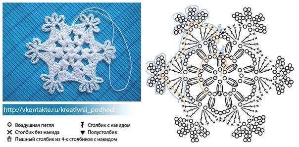 Простые схемы снежинок