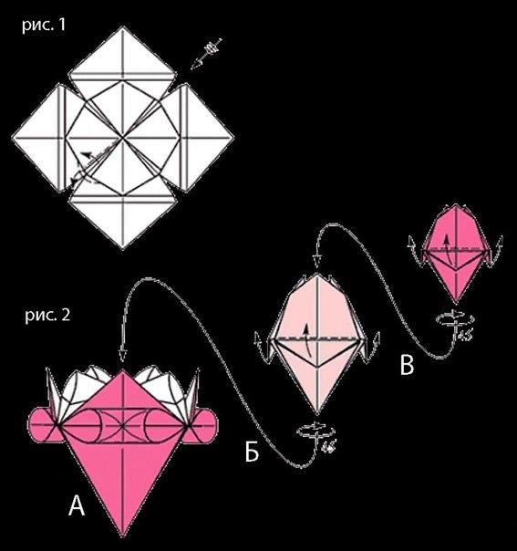 Для выполнения бумажной розы нам понадобиться три квадрата (А, Б и В) .