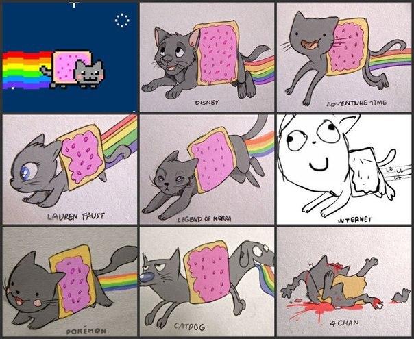 картинки аниме котов: raqiv.ansnet.ir/?c=4&p=kartinki-anime-kotov