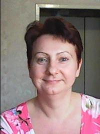 Татьяна Сысолина, 24 февраля 1967, id159893200