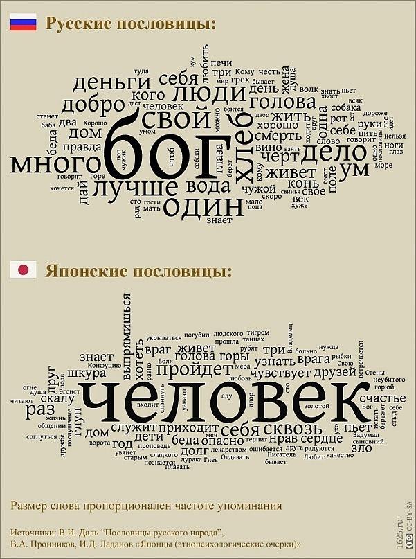 http://cs10934.userapi.com/u22867100/131381926/y_27ff804b.jpg