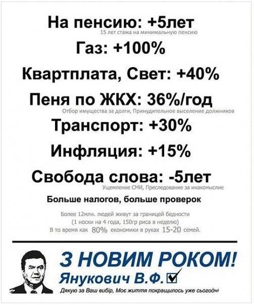 Госстат обещает украинцам рост зарплат - Цензор.НЕТ 2259
