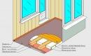 Схема укладки теплого (утепленного) деревянного пола на лоджии.