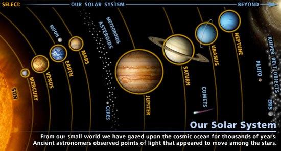 картинки планеты картинки солнечной системы