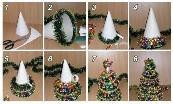 Новогодняя ёлка пошаговая инструкция