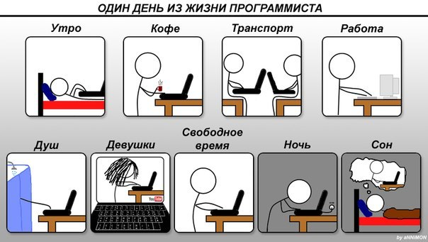 1с программист