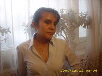 Анна Кусаинова, Нижний Новгород, id61049608