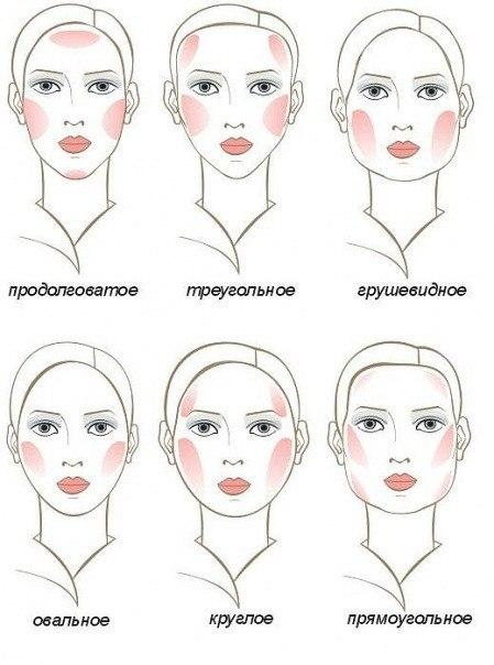 как правильно наносить макияж видео дети