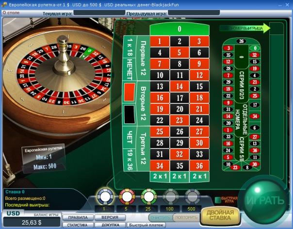 internet-kazino-ruletka-programmi