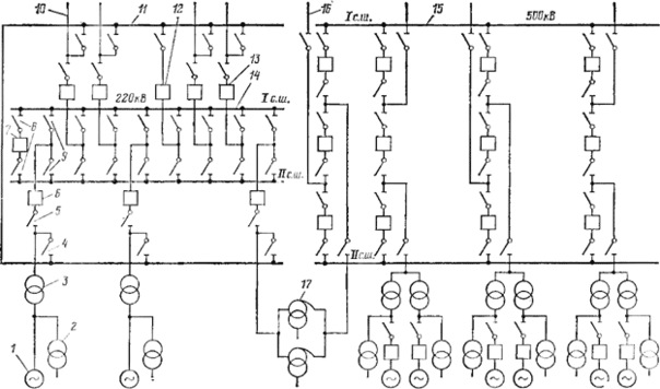 Главные схемы электрических