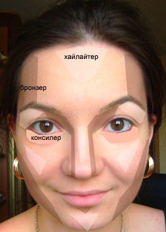 Как правильно рисовать стрелки на глазах Примеры на фото