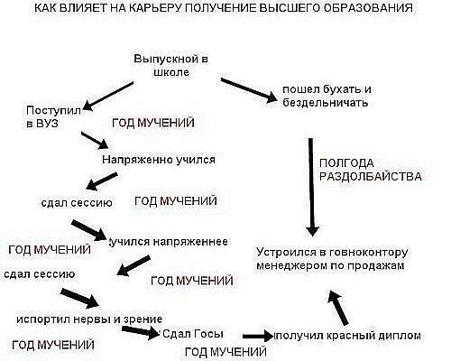 https://cs11039.vkontakte.ru/u14903024/60764305/x_e16608cb.jpg
