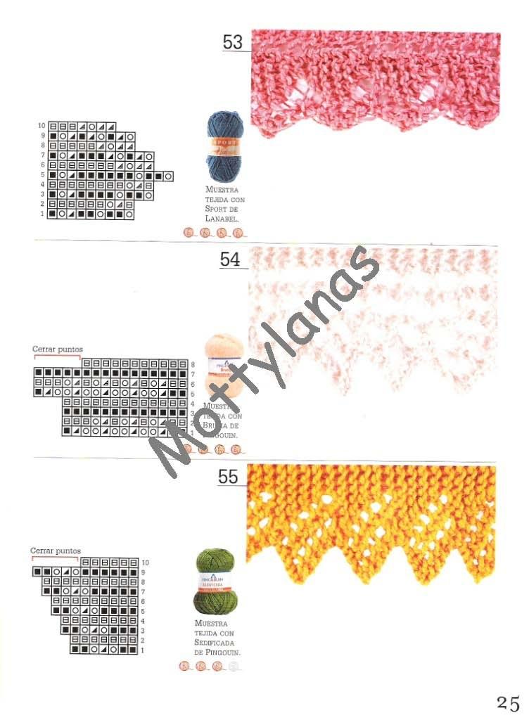 Схемы кайма и обвязка спицами