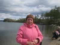 Вера Веремейчик, 1 февраля , Тайшет, id168046807