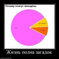Катерина Самойленко, 26 мая , Москва, id108182638