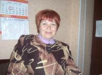 Люба Петрухина, 12 июля , Сочи, id165473182